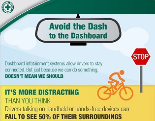 Dash to the Dashboard