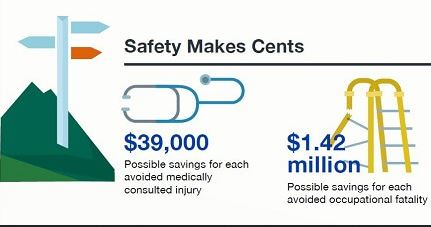 Learn How Safety Contributes to the Bottom Line