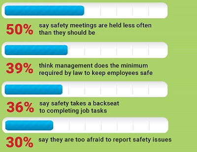 Infographic: Staff Engagement